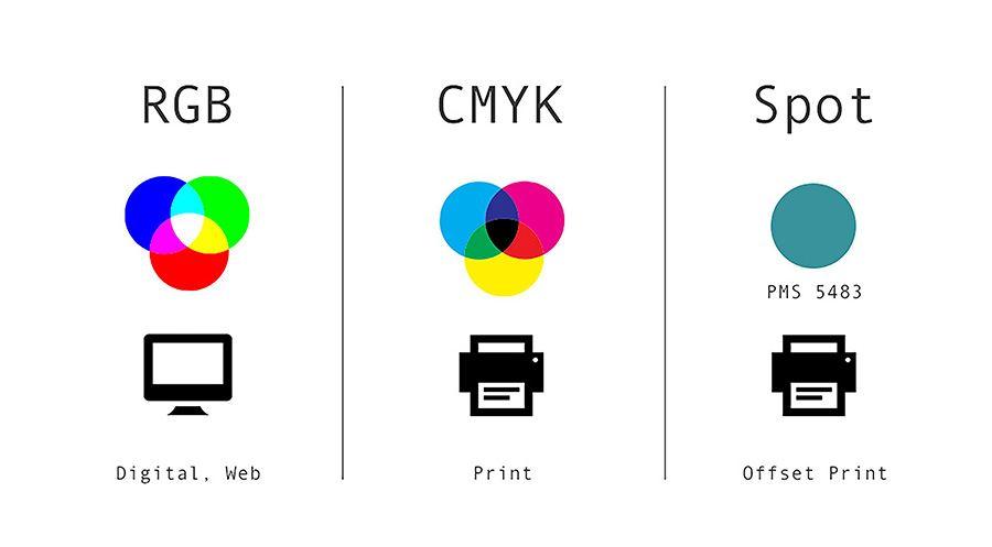 espacios de color para impresion