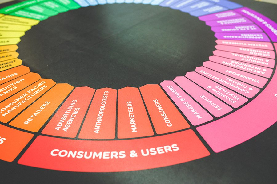 consumers users