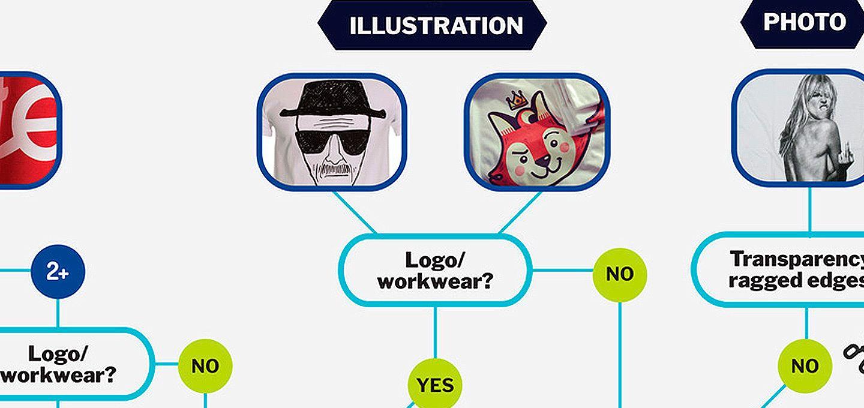 Infografía Técnica de Impresión - Imagen Destacada