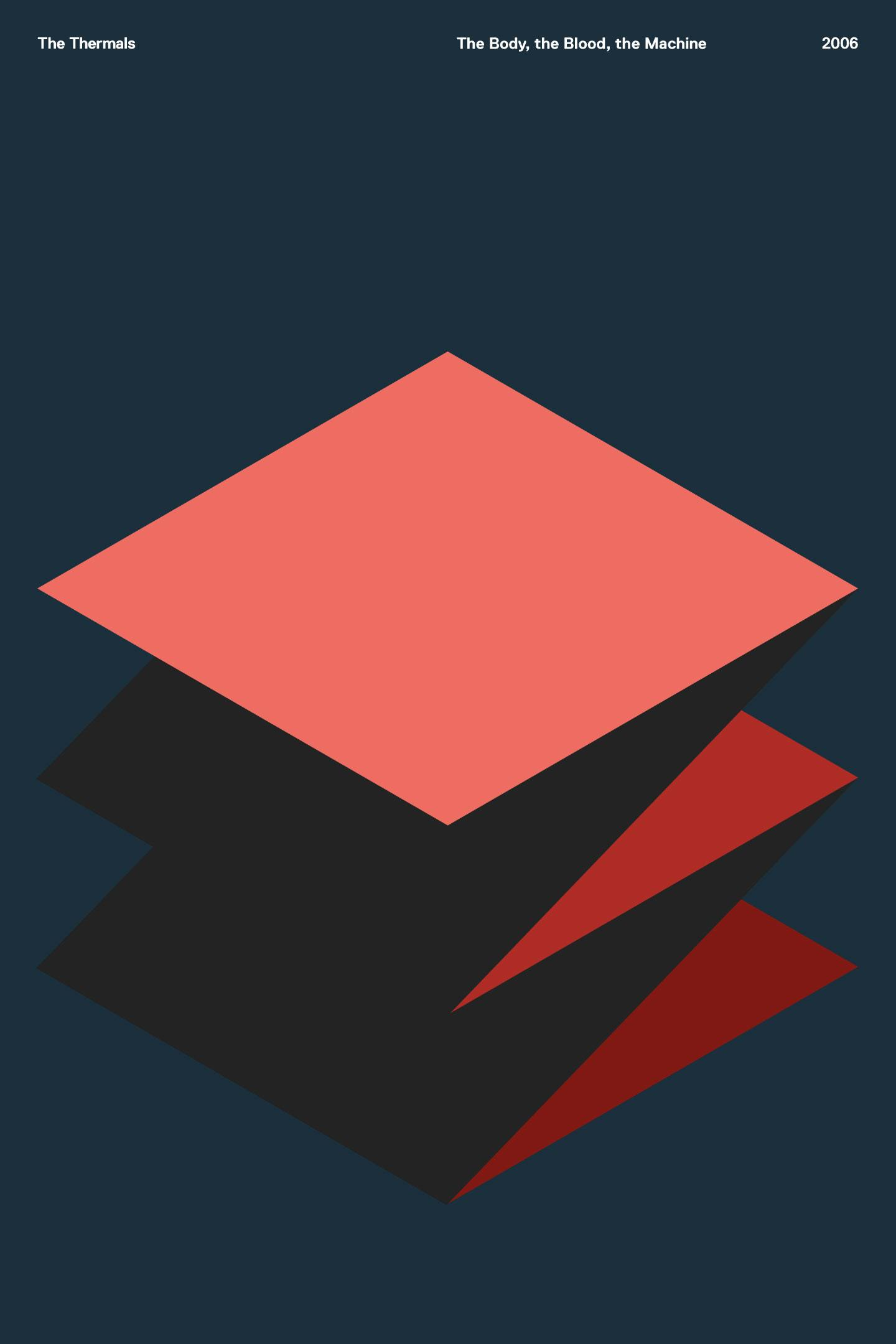 Tendencias de diseño web 2019 - Profundidad plana